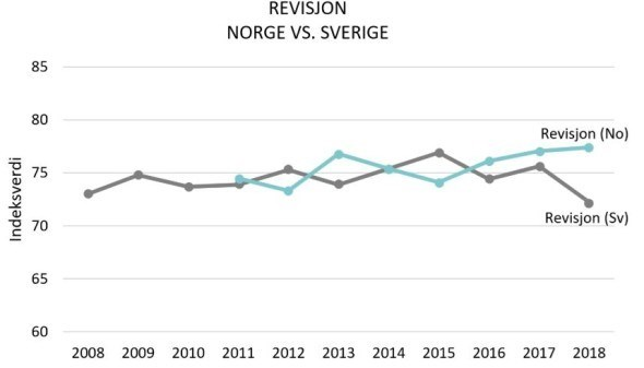 EPSIrating 2018 - Norge vs Sverige.jpg